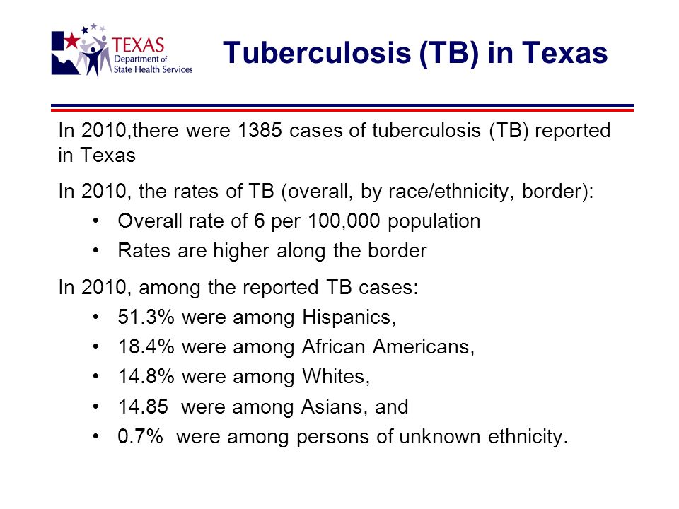 Tuberculosis (TB) in Texas In 2010,there were 1385 cases of tuberculosis (TB) reported in Texas In 2010, the rates of TB (overall, by race/ethnicity, border): Overall rate of 6 per 100,000 population Rates are higher along the border In 2010, among the reported TB cases: 51.3% were among Hispanics, 18.4% were among African Americans, 14.8% were among Whites, 14.85 were among Asians, and 0.7% were among persons of unknown ethnicity.