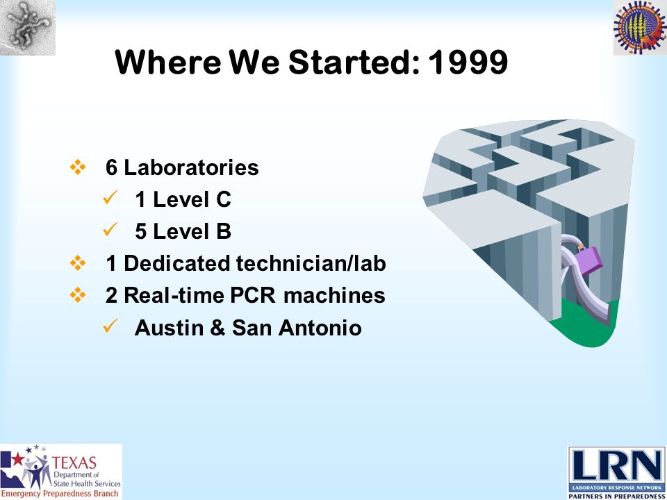 Where We Started: 1999 6 Laboratories 1 Level C 5 Level B 1 Dedicated technician/lab 2 Real-time PCR machines Austin & San Antonio