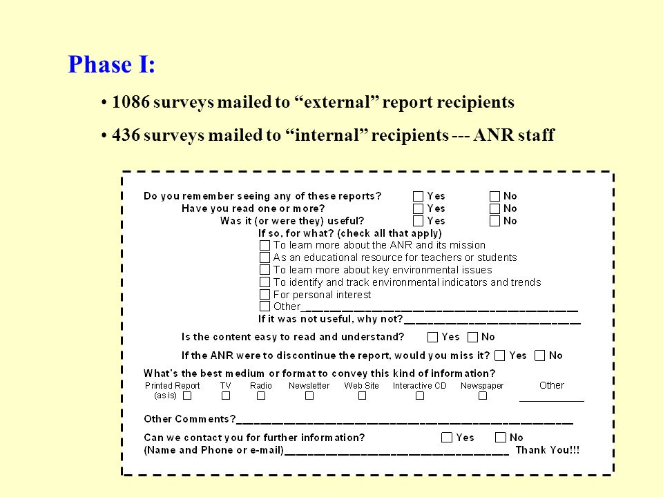 Phase I: 1086 surveys mailed to external report recipients 436 surveys mailed to internal recipients --- ANR staff