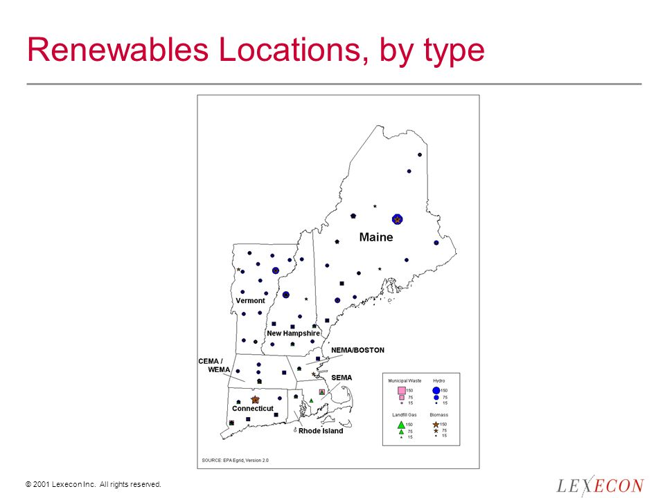 © 2001 Lexecon Inc. All rights reserved. Renewables Locations, by type