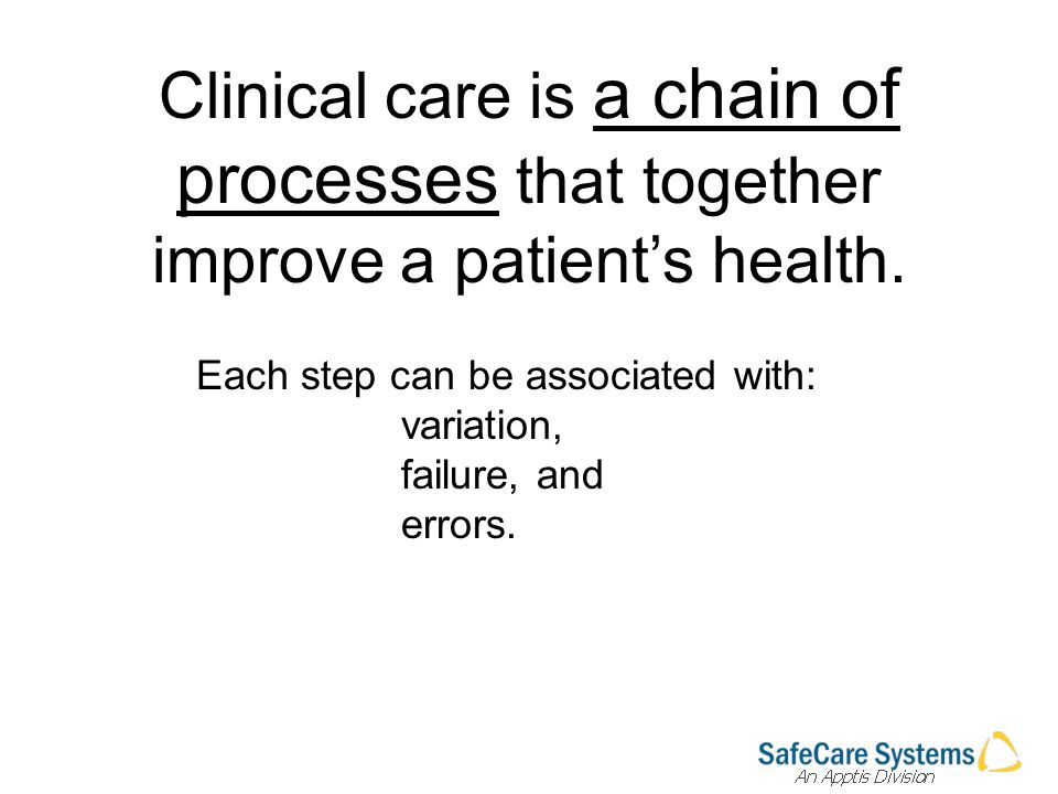 Clinical care is a chain of processes that together improve a patients health.