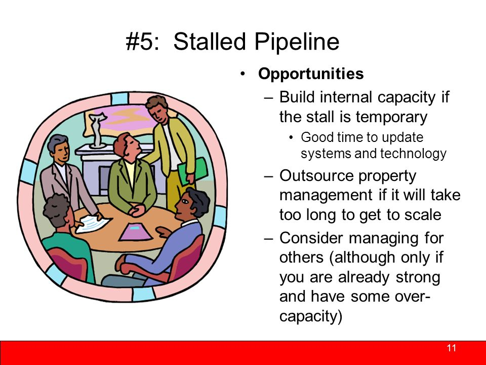 #5: Stalled Pipeline Self-managers need portfolio of 500+ units to be financially viable –New project pipelines are source not only of development fees, but of property management growth and financial health.