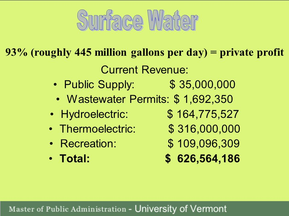93% (roughly 445 million gallons per day) = private profit Current Revenue: Public Supply: $ 35,000,000 Wastewater Permits: $ 1,692,350 Hydroelectric: $ 164,775,527 Thermoelectric: $ 316,000,000 Recreation: $ 109,096,309 Total: $ 626,564,186