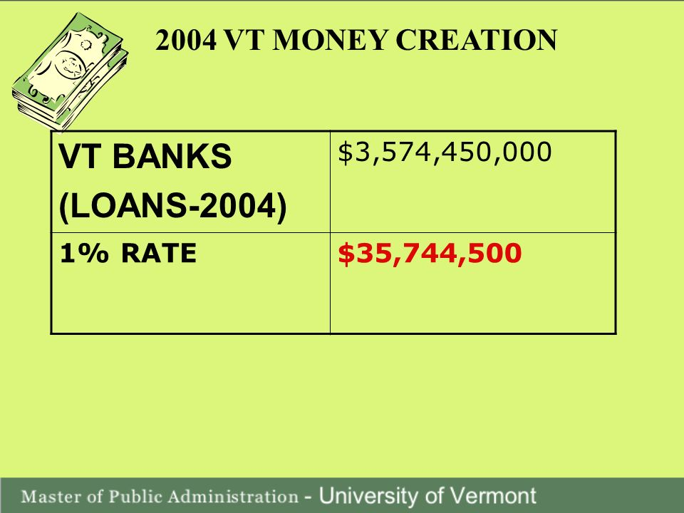 2004 VT MONEY CREATION VT BANKS (LOANS-2004) $3,574,450,000 1% RATE$35,744,500