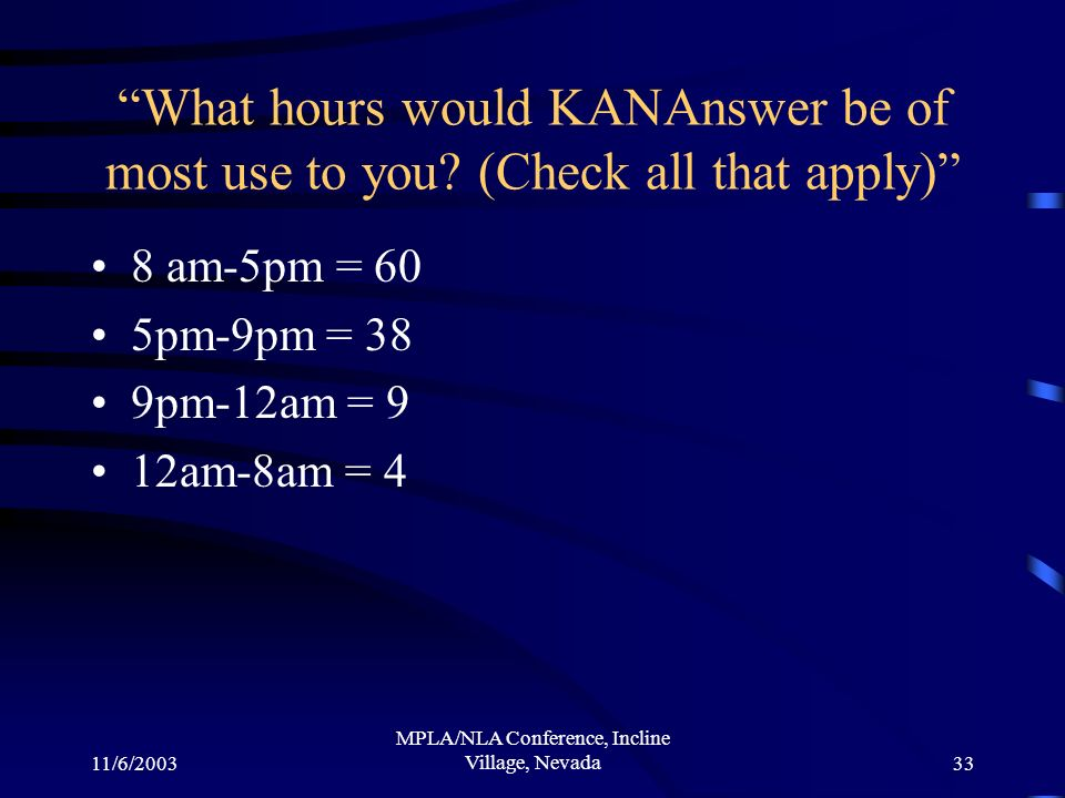 11/6/2003 MPLA/NLA Conference, Incline Village, Nevada33 What hours would KANAnswer be of most use to you.