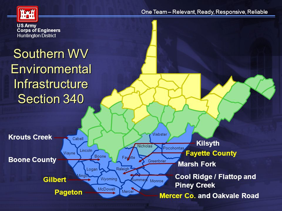 One Team – Relevant, Ready, Responsive, Reliable US Army Corps of Engineers Huntington District Raleigh Mercer Greenbrier Pocohontas Wayne McDowell Cabell Summers Monroe Wyoming Logan Fayette Boone Lincoln Webster Krouts Creek Gilbert Pageton Mercer Co.