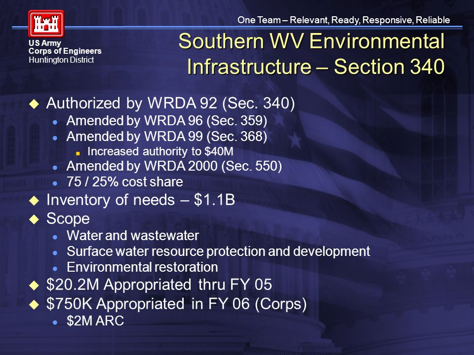 One Team – Relevant, Ready, Responsive, Reliable US Army Corps of Engineers Huntington District Southern WV Environmental Infrastructure – Section 340 Authorized by WRDA 92 (Sec.