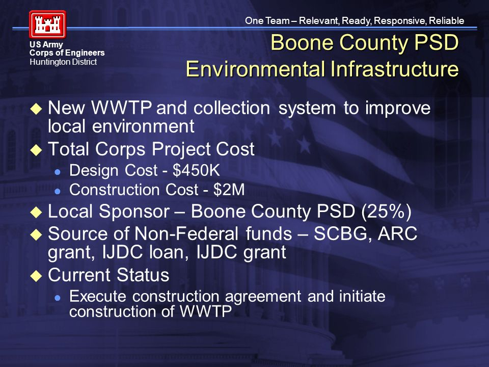 One Team – Relevant, Ready, Responsive, Reliable US Army Corps of Engineers Huntington District Boone County PSD Environmental Infrastructure New WWTP and collection system to improve local environment Total Corps Project Cost Design Cost - $450K Construction Cost - $2M Local Sponsor – Boone County PSD (25%) Source of Non-Federal funds – SCBG, ARC grant, IJDC loan, IJDC grant Current Status Execute construction agreement and initiate construction of WWTP
