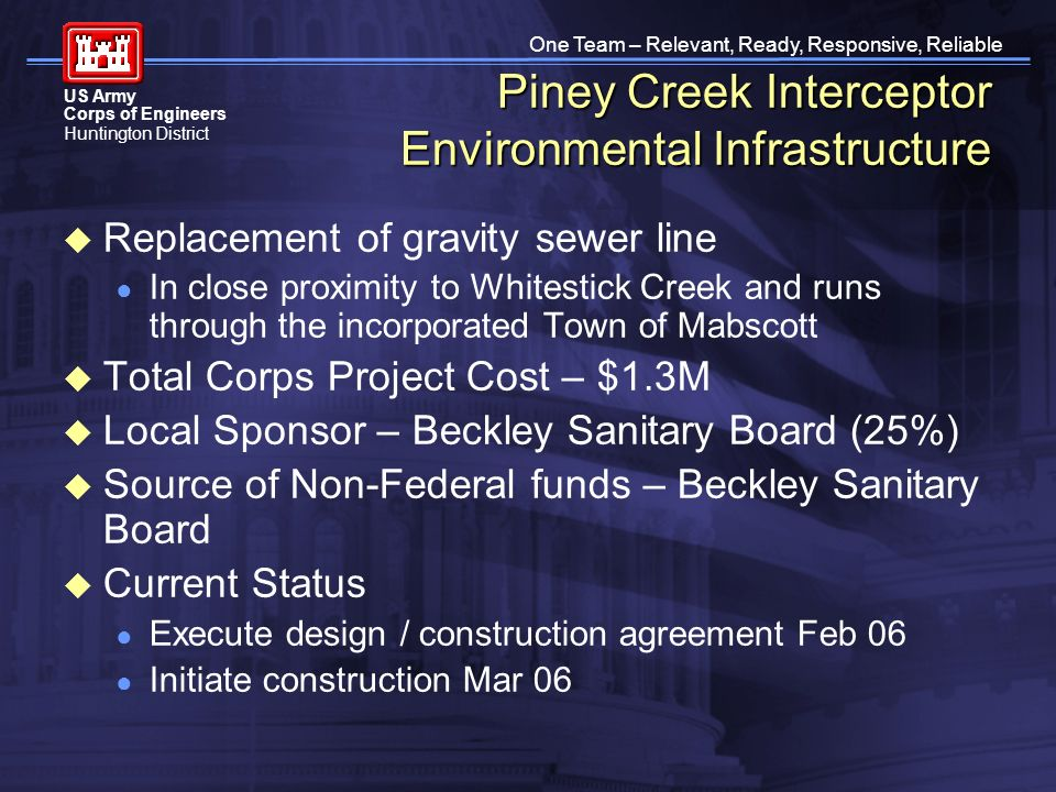 One Team – Relevant, Ready, Responsive, Reliable US Army Corps of Engineers Huntington District Piney Creek Interceptor Environmental Infrastructure Replacement of gravity sewer line In close proximity to Whitestick Creek and runs through the incorporated Town of Mabscott Total Corps Project Cost – $1.3M Local Sponsor – Beckley Sanitary Board (25%) Source of Non-Federal funds – Beckley Sanitary Board Current Status Execute design / construction agreement Feb 06 Initiate construction Mar 06