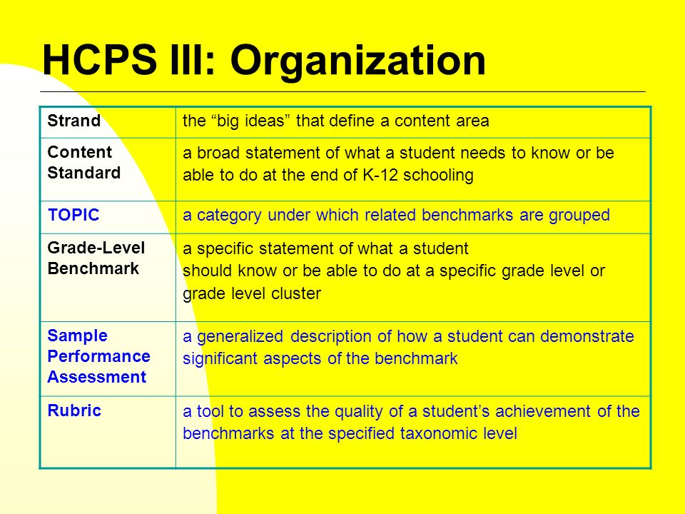 Strandthe big ideas that define a content area Content Standard a broad statement of what a student needs to know or be able to do at the end of K-12 schooling TOPICa category under which related benchmarks are grouped Grade-Level Benchmark a specific statement of what a student should know or be able to do at a specific grade level or grade level cluster Sample Performance Assessment a generalized description of how a student can demonstrate significant aspects of the benchmark Rubric a tool to assess the quality of a students achievement of the benchmarks at the specified taxonomic level HCPS III: Organization