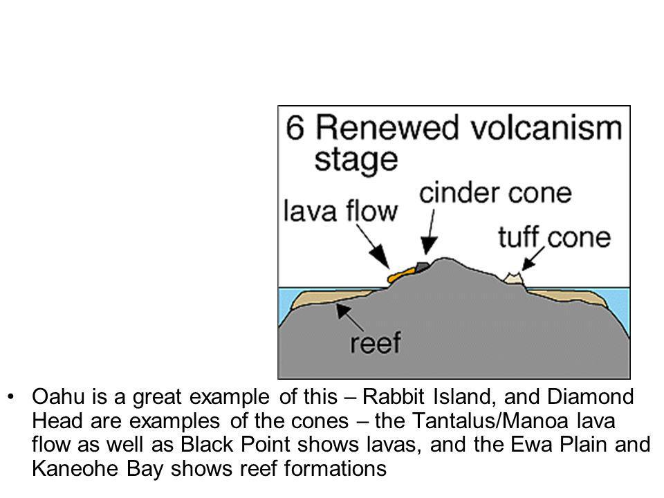 Oahu is a great example of this – Rabbit Island, and Diamond Head are examples of the cones – the Tantalus/Manoa lava flow as well as Black Point shows lavas, and the Ewa Plain and Kaneohe Bay shows reef formations