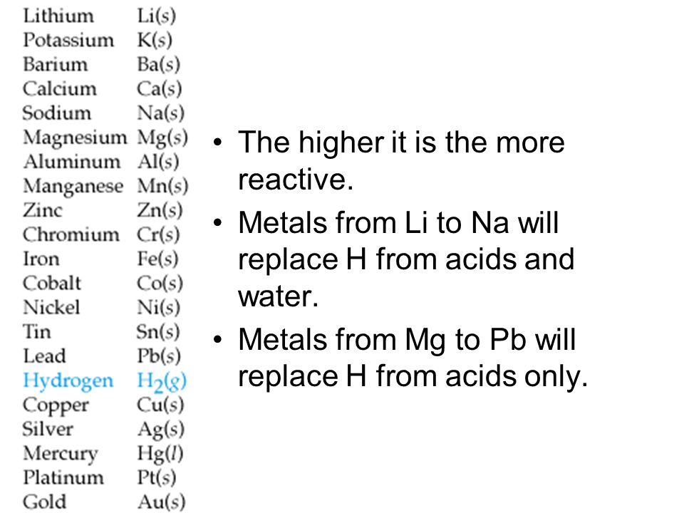 The higher it is the more reactive. Metals from Li to Na will replace H from acids and water.