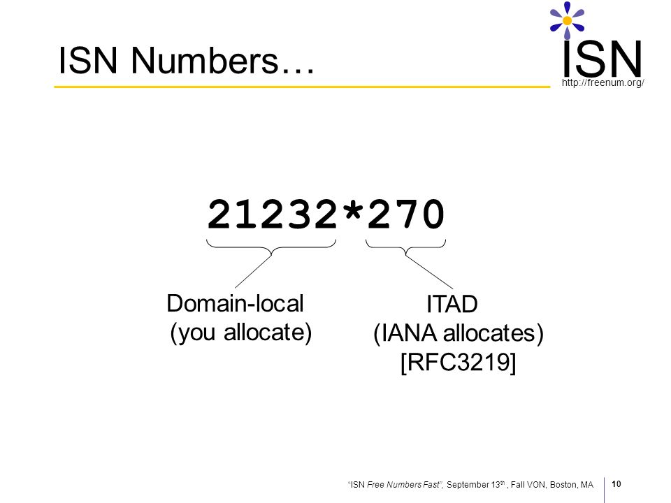 ISN Free Numbers Fast, September 13 th, Fall VON, Boston, MA http://freenum.org/ ISN 10 21232*270 Domain-local (you allocate) ITAD (IANA allocates) [RFC3219] ISN Numbers…