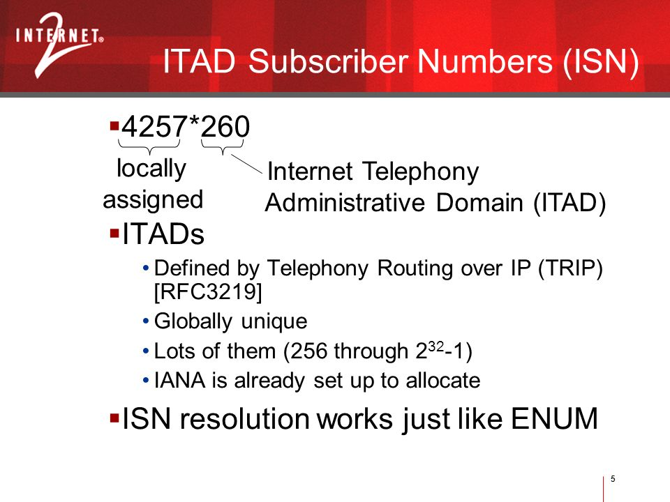 5 4257*260 ITADs Defined by Telephony Routing over IP (TRIP) [RFC3219] Globally unique Lots of them (256 through 2 32 -1) IANA is already set up to allocate ISN resolution works just like ENUM locally assigned Internet Telephony Administrative Domain (ITAD) ITAD Subscriber Numbers (ISN)