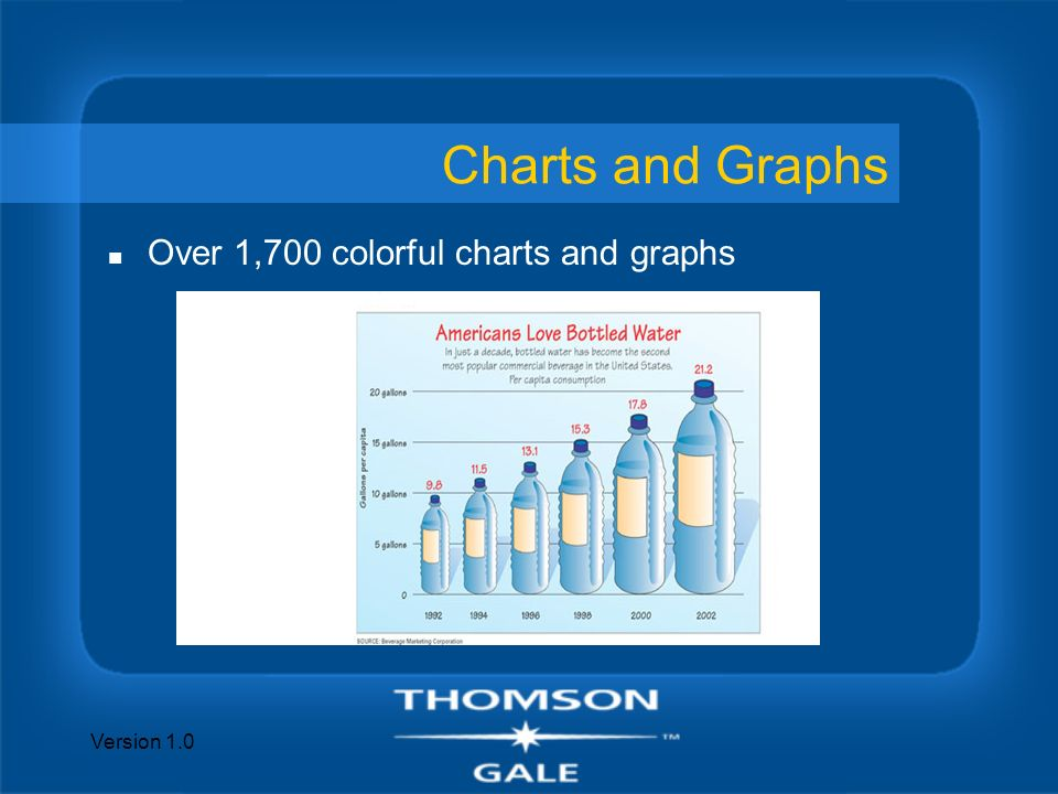 Version 1.0 Charts and Graphs n Over 1,700 colorful charts and graphs