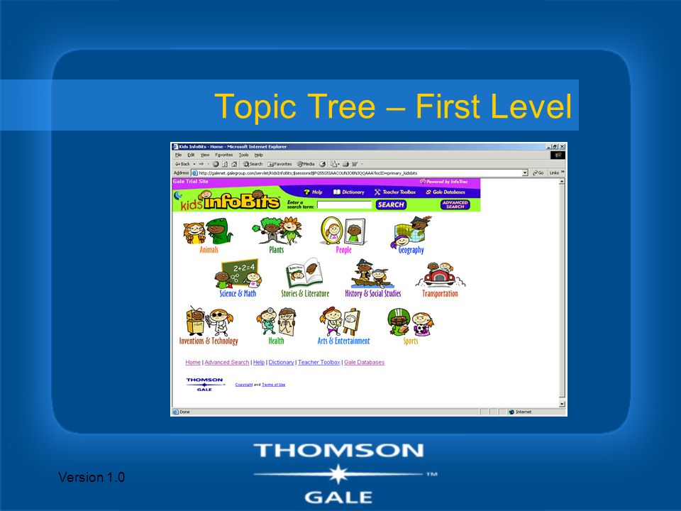 Version 1.0 Topic Tree – First Level
