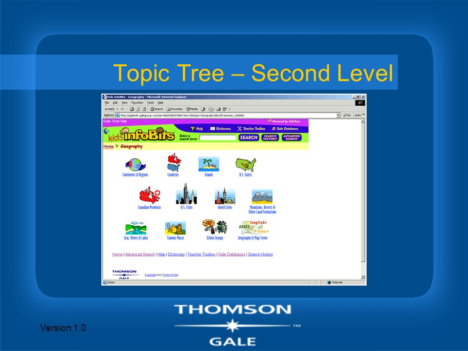 Version 1.0 Topic Tree – Second Level