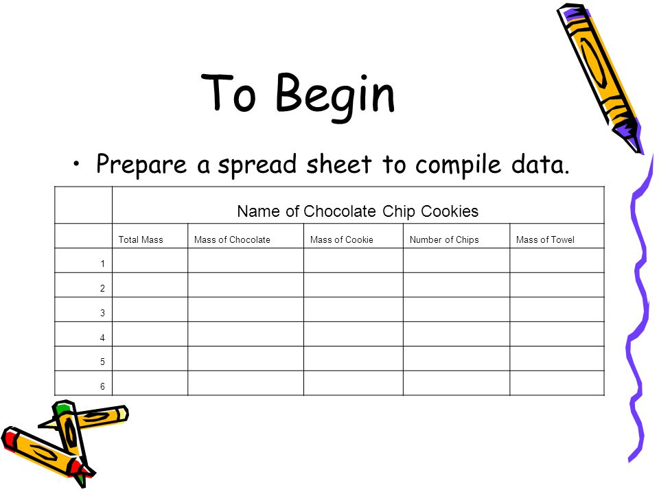 To Begin Prepare a spread sheet to compile data.