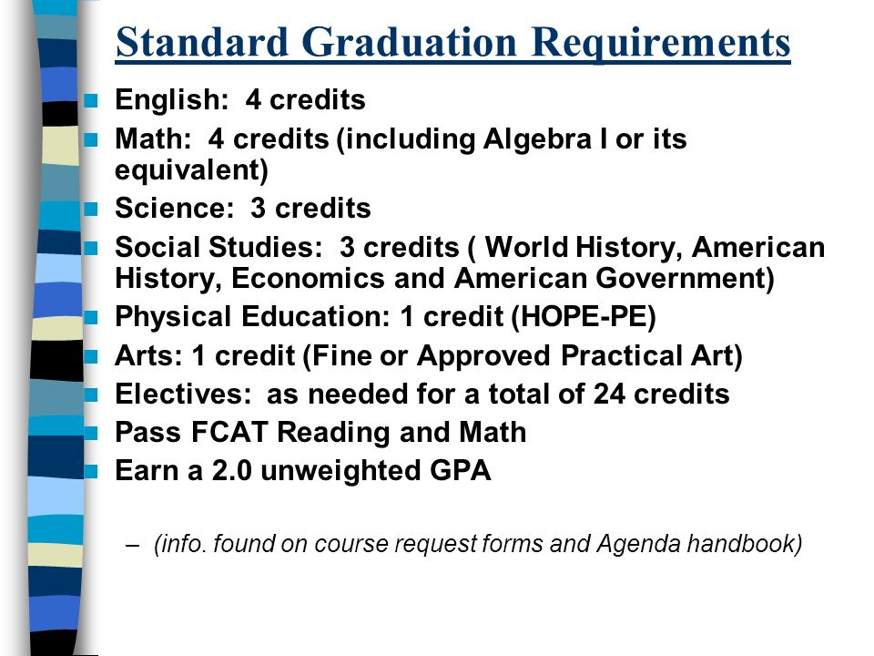 Standard Graduation Requirements English: 4 credits Math: 4 credits (including Algebra I or its equivalent) Science: 3 credits Social Studies: 3 credits ( World History, American History, Economics and American Government) Physical Education: 1 credit (HOPE-PE) Arts: 1 credit (Fine or Approved Practical Art) Electives: as needed for a total of 24 credits Pass FCAT Reading and Math Earn a 2.0 unweighted GPA –(info.