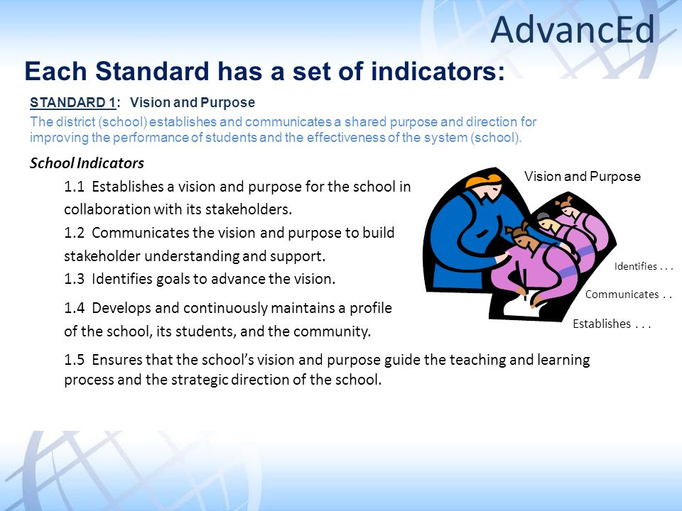 School Indicators 1.1 Establishes a vision and purpose for the school in collaboration with its stakeholders.
