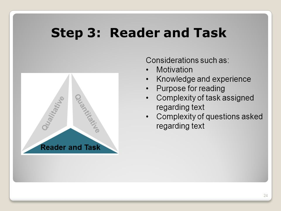 Step 3: Reader and Task Considerations such as: Motivation Knowledge and experience Purpose for reading Complexity of task assigned regarding text Complexity of questions asked regarding text 24