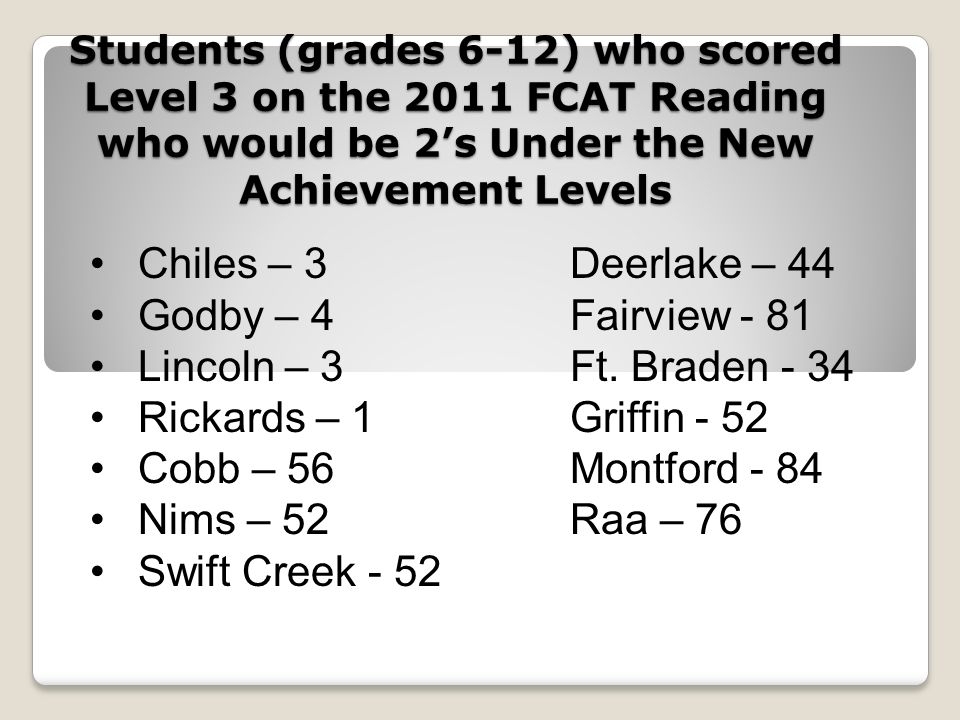 Students (grades 6-12) who scored Level 3 on the 2011 FCAT Reading who would be 2s Under the New Achievement Levels Chiles – 3Deerlake – 44 Godby – 4Fairview - 81 Lincoln – 3Ft.