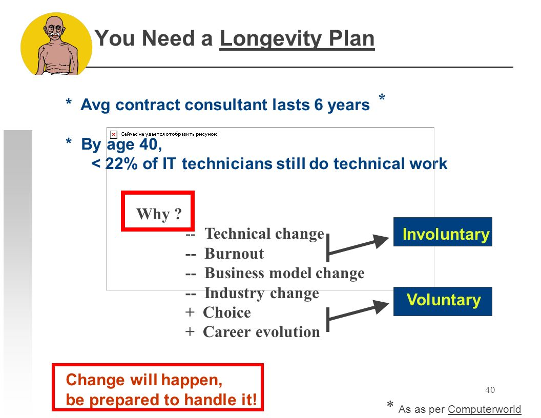 40 You Need a Longevity Plan * Avg contract consultant lasts 6 years * By age 40, < 22% of IT technicians still do technical work Why .