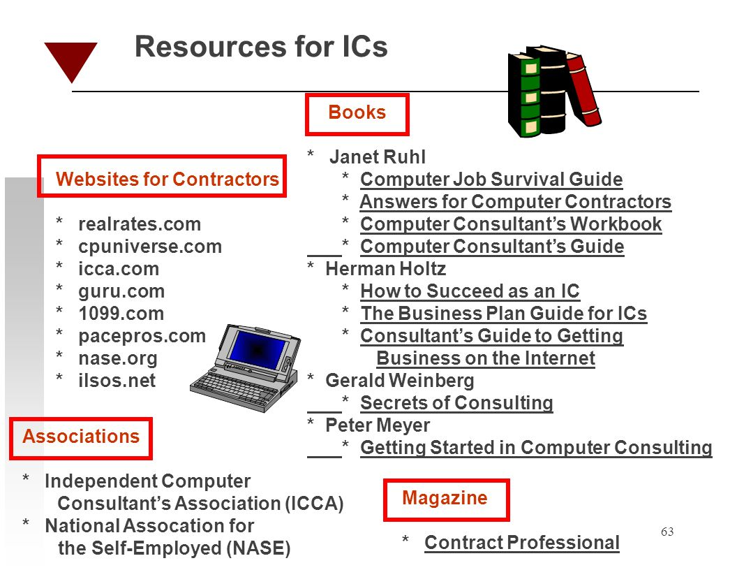 63 Resources for ICs Websites for Contractors * realrates.com * cpuniverse.com * icca.com * guru.com * 1099.com * pacepros.com * nase.org * ilsos.net Associations * Independent Computer Consultants Association (ICCA) * National Assocation for the Self-Employed (NASE) Magazine * Contract Professional Books * Janet Ruhl * Computer Job Survival Guide * Answers for Computer Contractors * Computer Consultants Workbook * Computer Consultants Guide * Herman Holtz * How to Succeed as an IC * The Business Plan Guide for ICs * Consultants Guide to Getting Business on the Internet * Gerald Weinberg * Secrets of Consulting * Peter Meyer * Getting Started in Computer Consulting