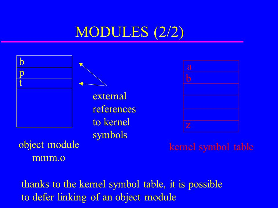 MODULES (2/2) b p t object module mmm.o a b z kernel symbol table external references to kernel symbols thanks to the kernel symbol table, it is possible to defer linking of an object module