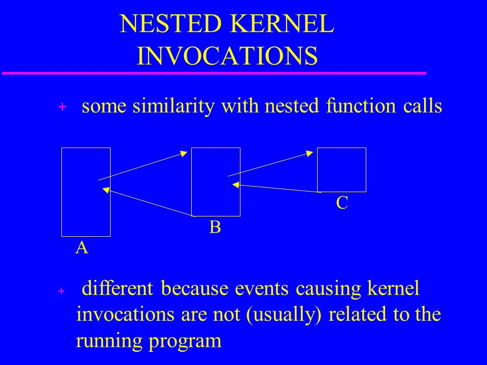 NESTED KERNEL INVOCATIONS + some similarity with nested function calls A B C + different because events causing kernel invocations are not (usually) related to the running program