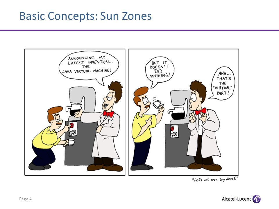 Basic Concepts: Sun Zones Page 4
