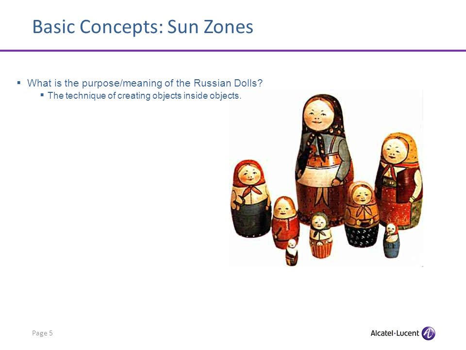 Basic Concepts: Sun Zones Page 5 What is the purpose/meaning of the Russian Dolls.