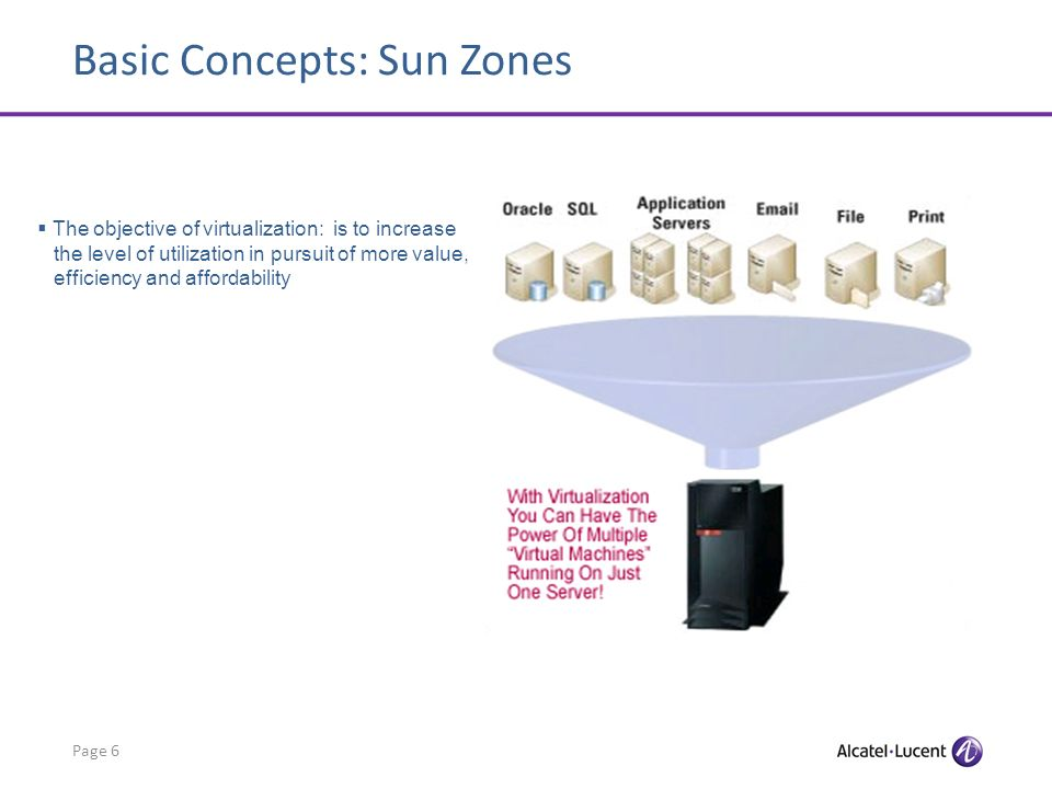 Basic Concepts: Sun Zones Page 6 The objective of virtualization: is to increase the level of utilization in pursuit of more value, efficiency and affordability