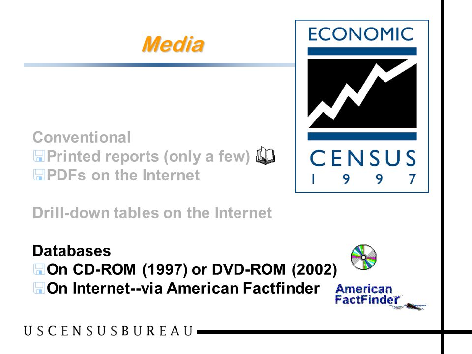 108 Media Conventional <Printed reports (only a few) <PDFs on the Internet Drill-down tables on the Internet Databases <On CD-ROM (1997) or DVD-ROM (2002) <On Internet--via American Factfinder