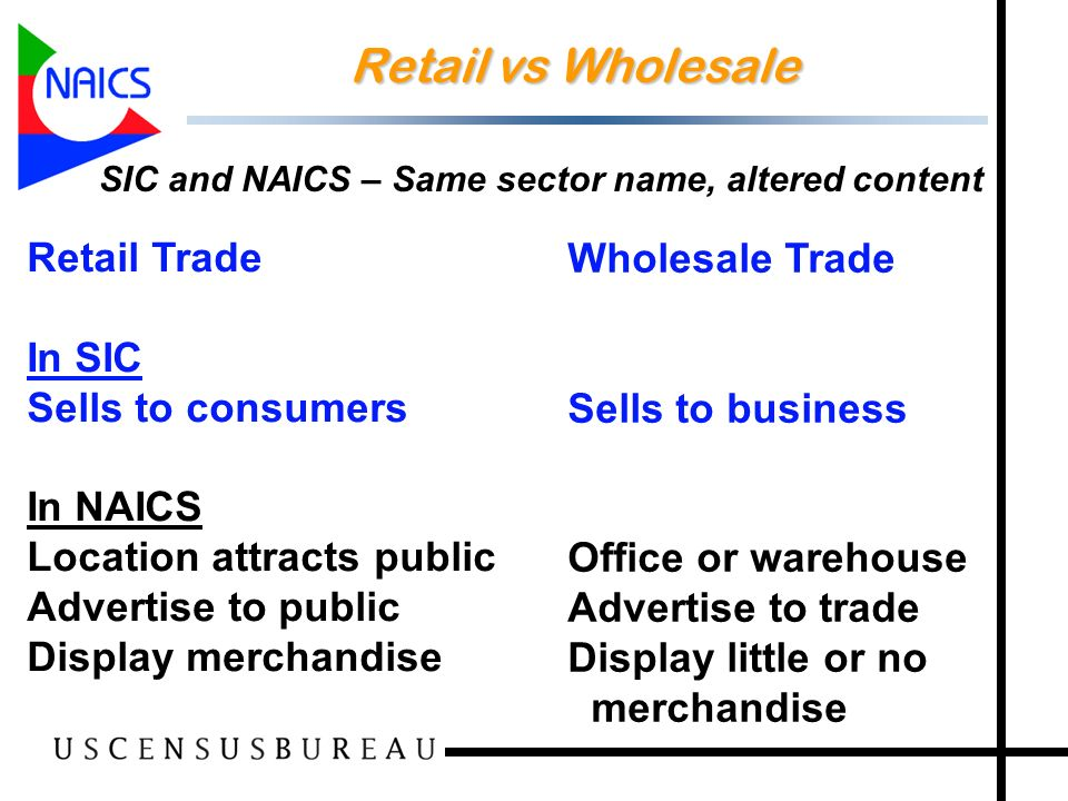 27 Retail vs Wholesale Wholesale Trade Sells to business Office or warehouse Advertise to trade Display little or no merchandise Retail Trade In SIC Sells to consumers In NAICS Location attracts public Advertise to public Display merchandise SIC and NAICS – Same sector name, altered content