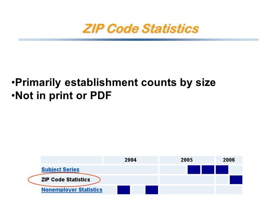 ZIP Code Statistics Primarily establishment counts by size Not in print or PDF