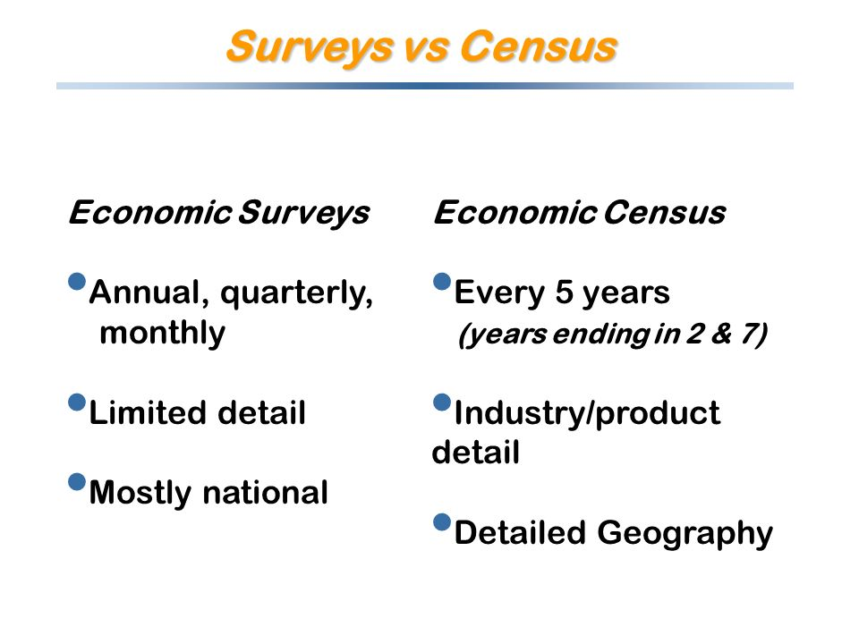 Surveys vs Census Economic Census Every 5 years (years ending in 2 & 7) Industry/product detail Detailed Geography Economic Surveys Annual, quarterly, monthly Limited detail Mostly national