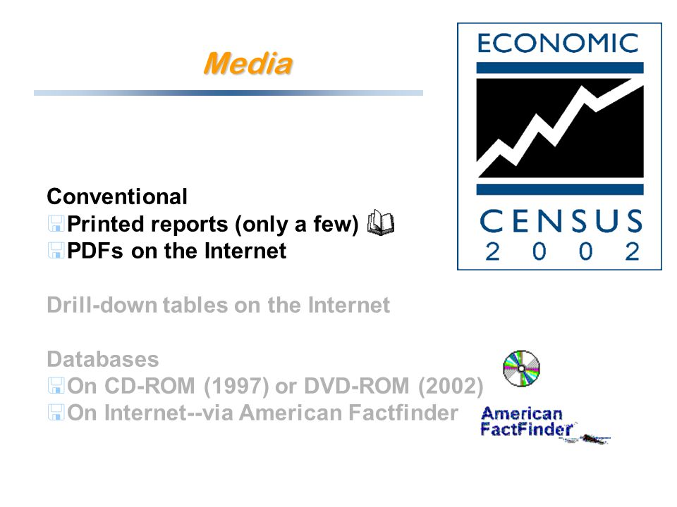 Media Conventional <Printed reports (only a few) <PDFs on the Internet Drill-down tables on the Internet Databases <On CD-ROM (1997) or DVD-ROM (2002) <On Internet--via American Factfinder