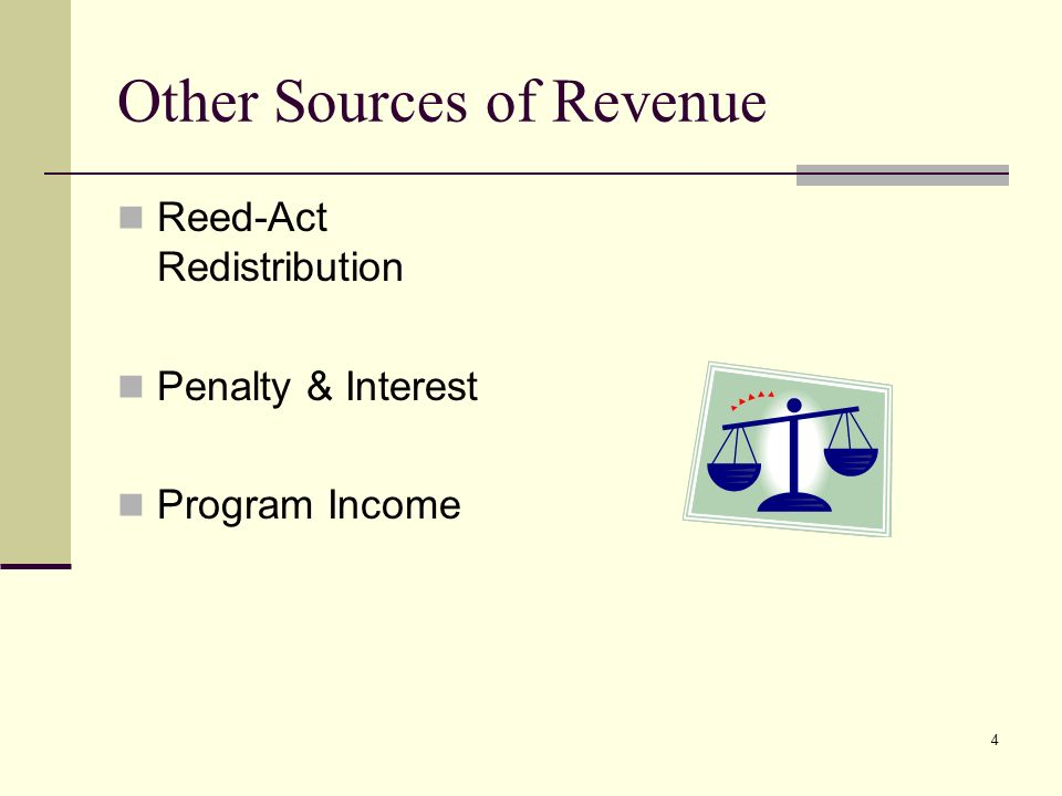 4 Other Sources of Revenue Reed-Act Redistribution Penalty & Interest Program Income