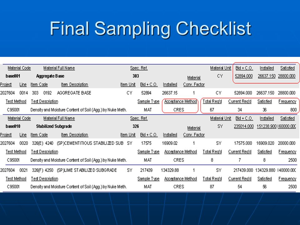 Final Sampling Checklist