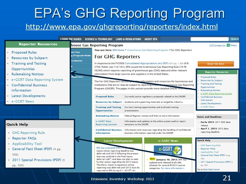 EPAs GHG Reporting Program 21 http://www.epa.gov/ghgreporting/reporters/index.html Emissions Inventory Workshop 2013