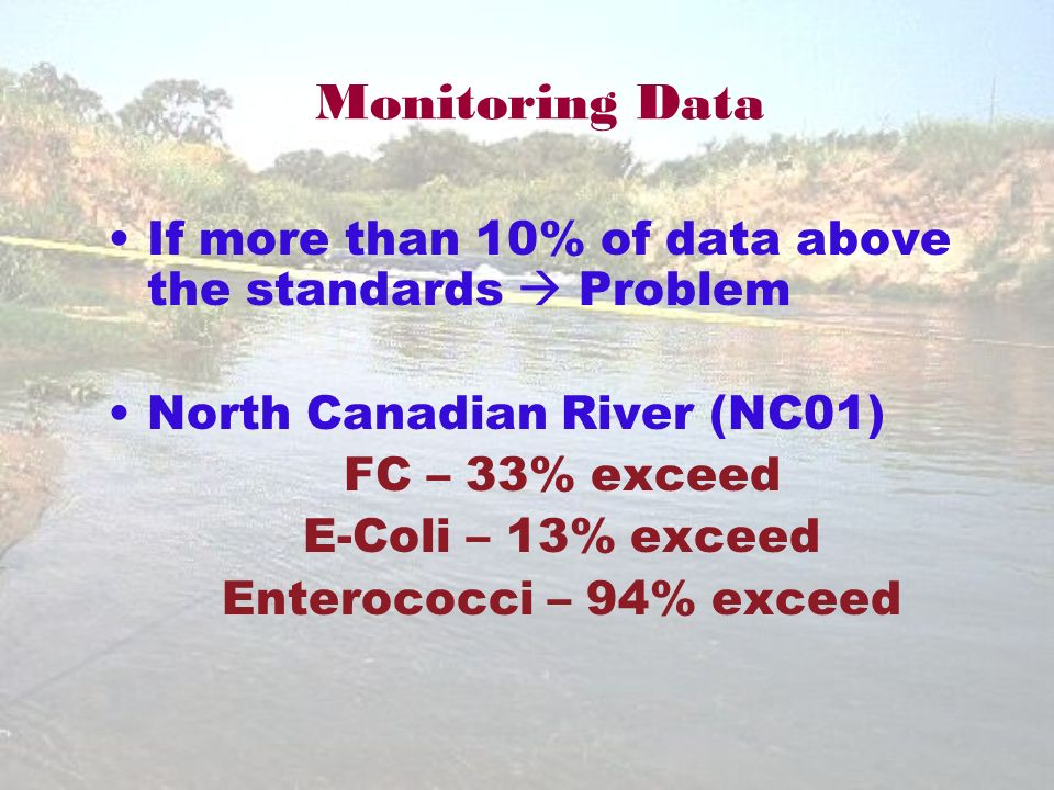 Monitoring Data If more than 10% of data above the standards Problem North Canadian River (NC01) FC – 33% exceed E-Coli – 13% exceed Enterococci – 94% exceed