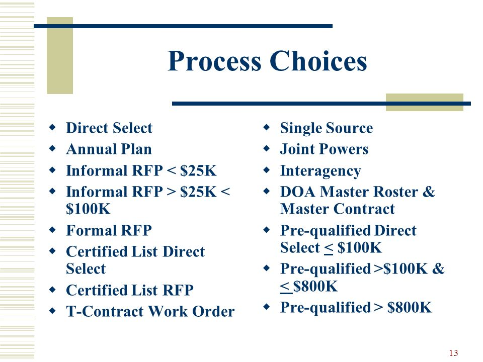 13 Process Choices Direct Select Annual Plan Informal RFP < $25K Informal RFP > $25K < $100K Formal RFP Certified List Direct Select Certified List RFP T-Contract Work Order Single Source Joint Powers Interagency DOA Master Roster & Master Contract Pre-qualified Direct Select < $100K Pre-qualified >$100K & < $800K Pre-qualified > $800K