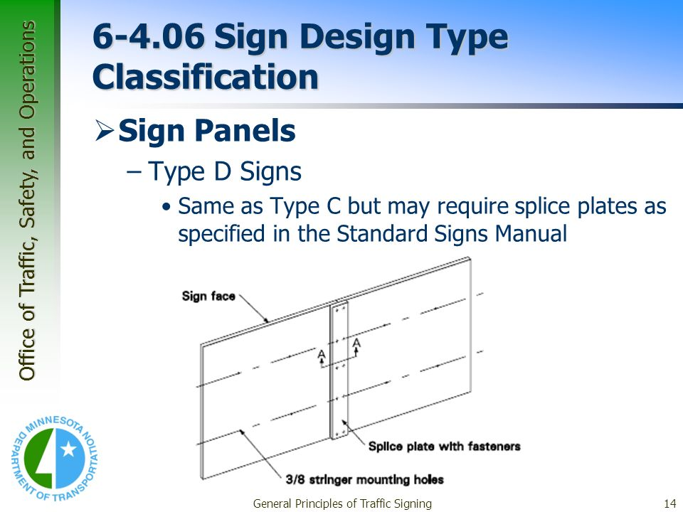 Office of Traffic, Safety, and Operations General Principles of Traffic Signing14 6-4.06 Sign Design Type Classification Sign Panels –Type D Signs Same as Type C but may require splice plates as specified in the Standard Signs Manual