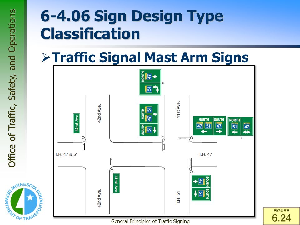 Office of Traffic, Safety, and Operations General Principles of Traffic Signing26 6-4.06 Sign Design Type Classification Traffic Signal Mast Arm Signs