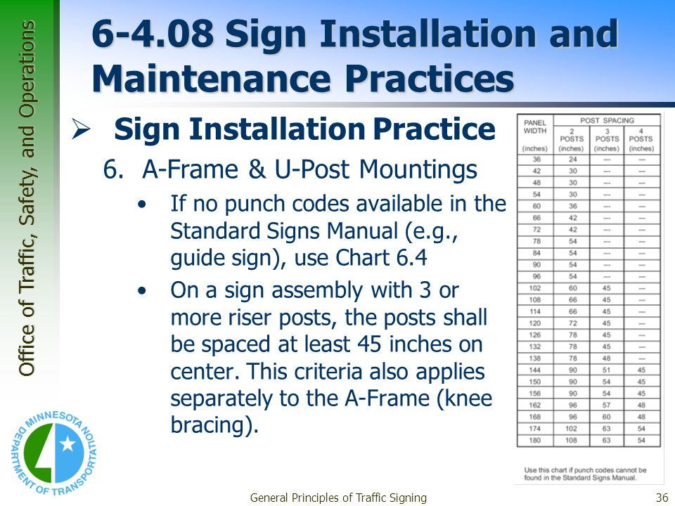 Office of Traffic, Safety, and Operations General Principles of Traffic Signing36 6-4.08 Sign Installation and Maintenance Practices Sign Installation Practice 6.A-Frame & U-Post Mountings If no punch codes available in the Standard Signs Manual (e.g., guide sign), use Chart 6.4 On a sign assembly with 3 or more riser posts, the posts shall be spaced at least 45 inches on center.