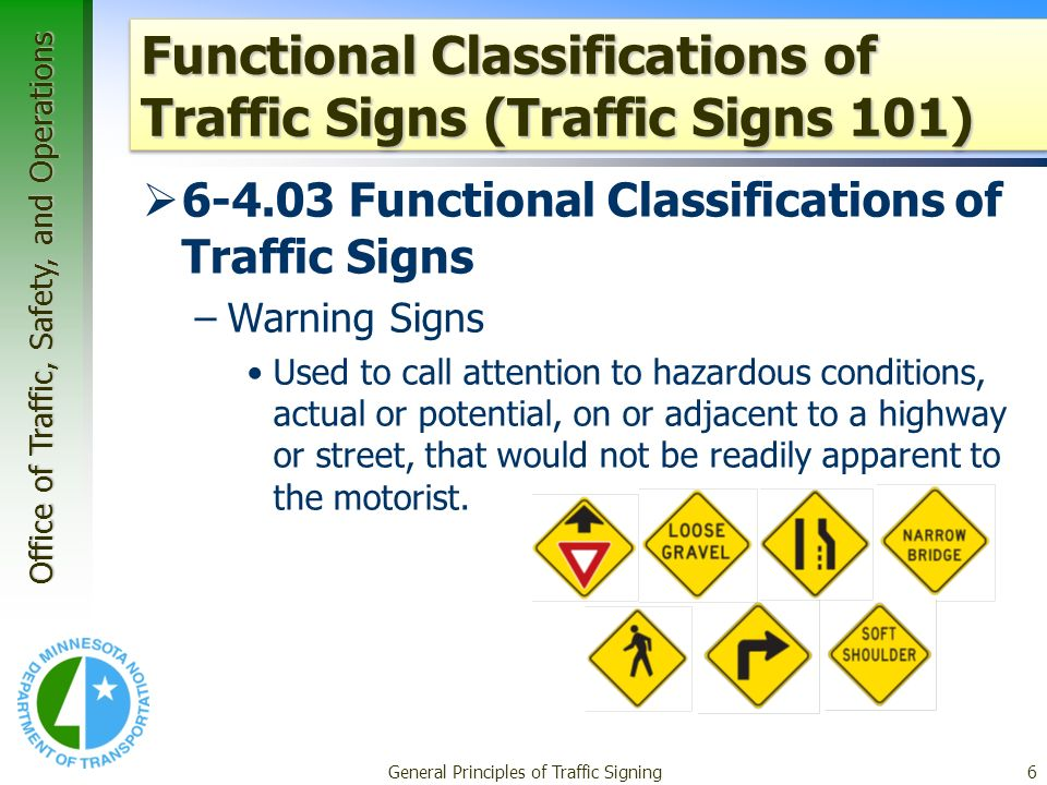 Office of Traffic, Safety, and Operations General Principles of Traffic Signing6 Functional Classifications of Traffic Signs (Traffic Signs 101) 6-4.03 Functional Classifications of Traffic Signs –Warning Signs Used to call attention to hazardous conditions, actual or potential, on or adjacent to a highway or street, that would not be readily apparent to the motorist.