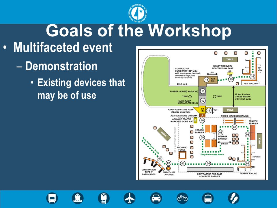 Goals of the Workshop Multifaceted event – Demonstration Existing devices that may be of use