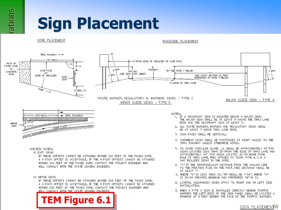 Office of Traffic, Safety, and Operations 60 Sign Placement TEM Figure 6.1