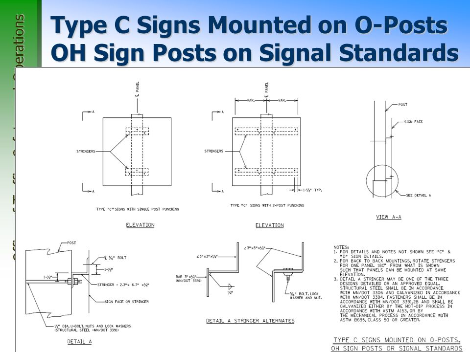 Office of Traffic, Safety, and Operations 67 Type C Signs Mounted on O-Posts OH Sign Posts on Signal Standards